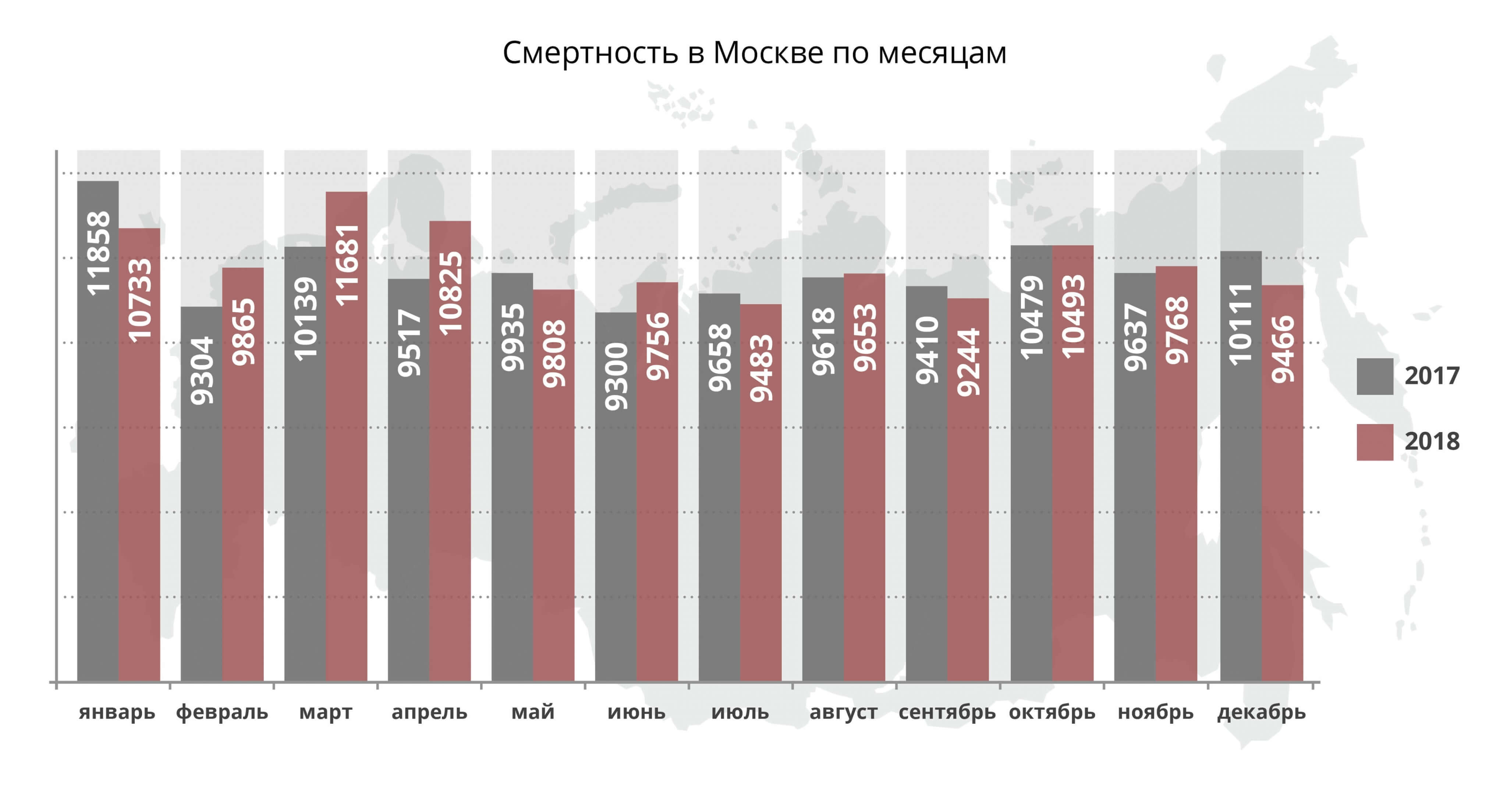 Статистика смертности в Москве