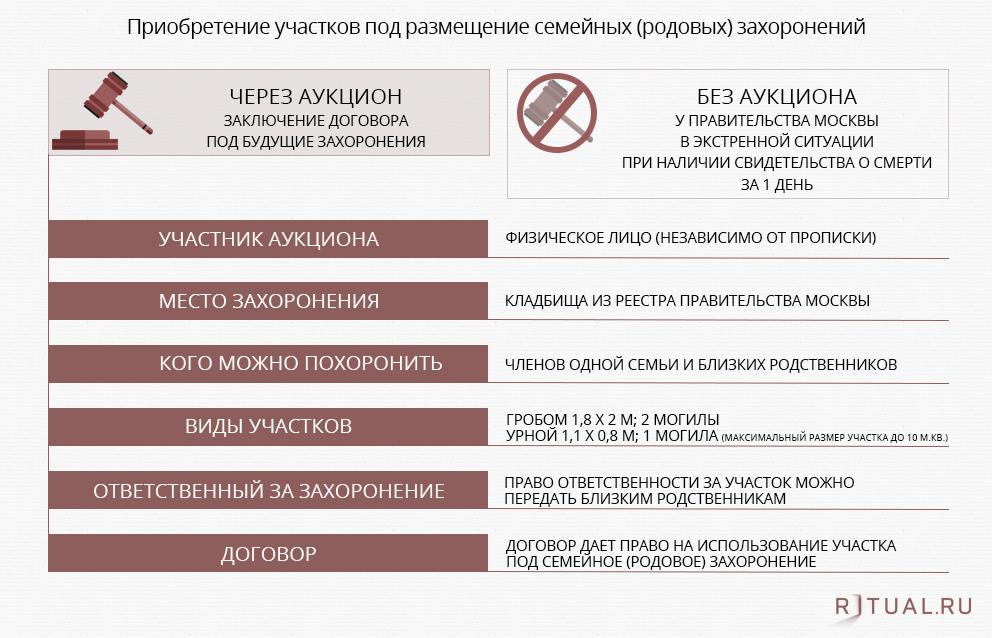 Соглашение о передаче прав на работу